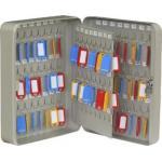 Шкафчики и панели для ключей